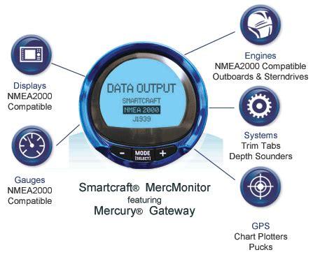 Livorsi Marine Inc Smartcraft Mercmonitor And Mercury