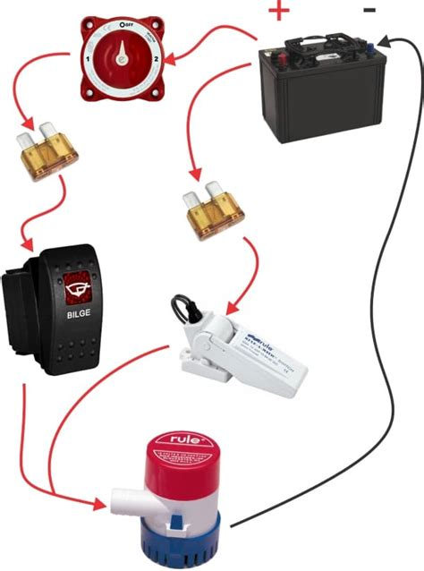 bilge float switch wiring diagram wiring diagram