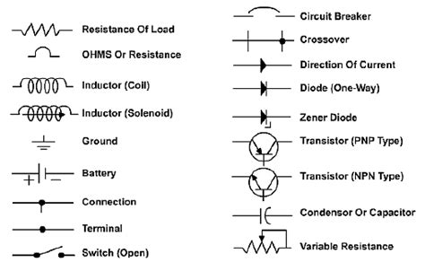 wiring diagram symbols automotive bookingritzcarltoninfo