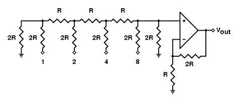 r 2r resistor ladder network digital to analog conversion or dac digital to analog conversion