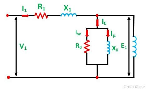 induction motor equivalent circuit diagram equivalent circuit of an induction motor rotor stator circuit circuit globe