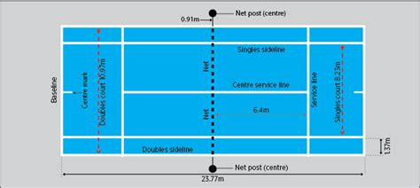 tennis court diagram with measurements tennis