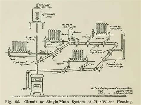 One Pipe System Of Plumbing by 80 Heating And Ventilation System Water Size Circuit