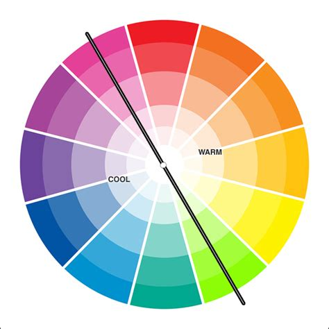 complimentary colors to pink color analysis when designing for mobile devices part 1