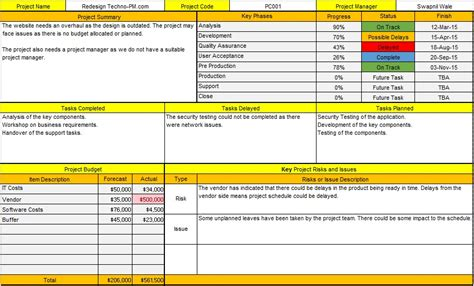 Microsoft Project Dashboard Templates by Get Project Dashboard Template In Excel Microsoft Excel