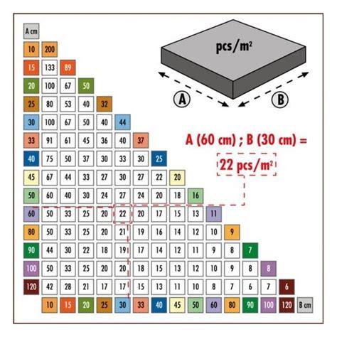 distanziatori livellanti piastrelle accessori page 126 terminali antivento per stufe a pellet