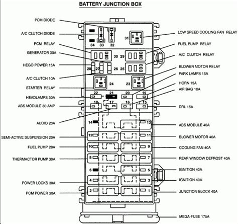 2002 ford taurus fuse box diagram fuse box and wiring