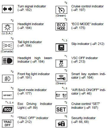 toyota yaris maintenance required light meaning toyota corolla owners manual indicators warning lights