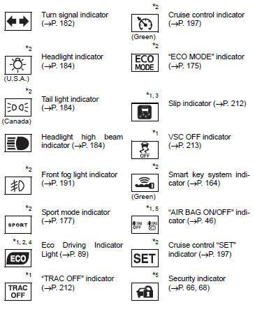 2017 toyota camry warning lights toyota corolla owners manual indicators warning lights
