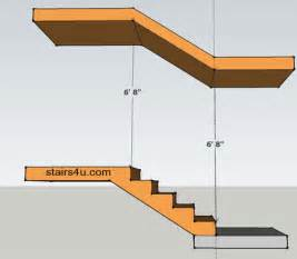 Stair Head by Pdf Diy Min Clearance For Spiral Staircase Download Metal