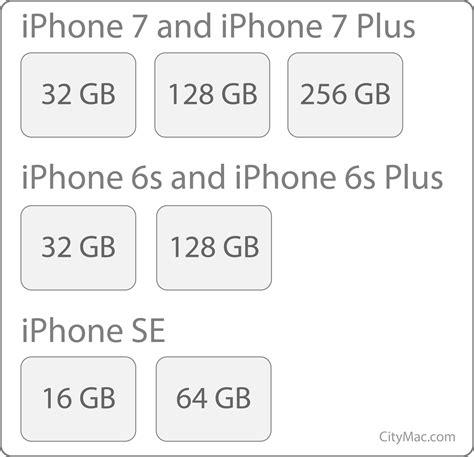 citymacs iphone storage guide  storage size     citymac
