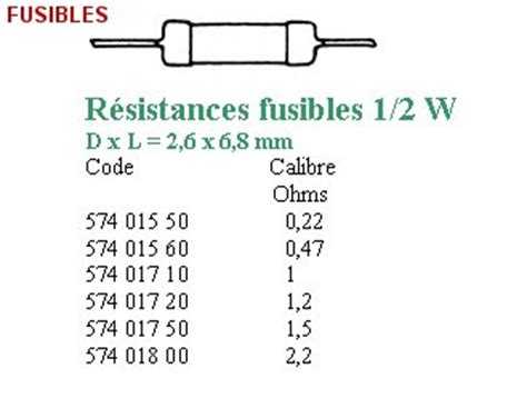 Csuci Mba Requirements by Resistance Fusible 1 Ohm 0 5w