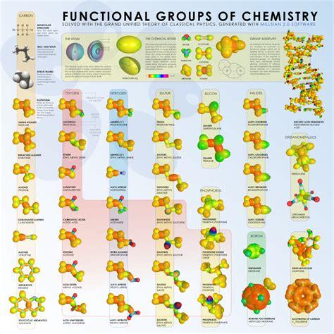 scienze degli alimenti e della nutrizione umana chimica organica quot vanvitelli quot cdl scienze degli alimenti