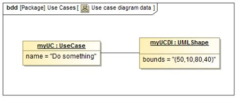 diagramme sysml logiciel gratuit use diagram explanation images how to guide and