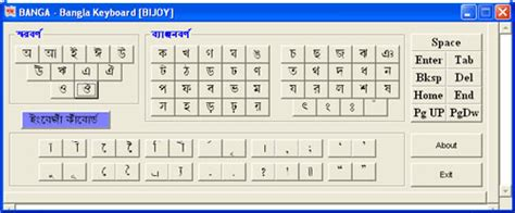 bijoy keyboard layout free download download unicode to bijoy bangla converter blockmanager