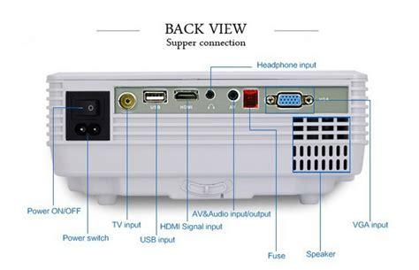 Proyektor Yang Bagus jual proyektor murah bagus projector presentasi dan home