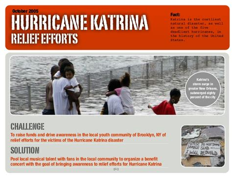 Fundraising Letter For Disaster Relief Hurricane Disaster Relief Local Fundraising