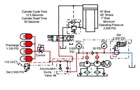 oliver 12 volt generator wiring diagram 12 volt generator