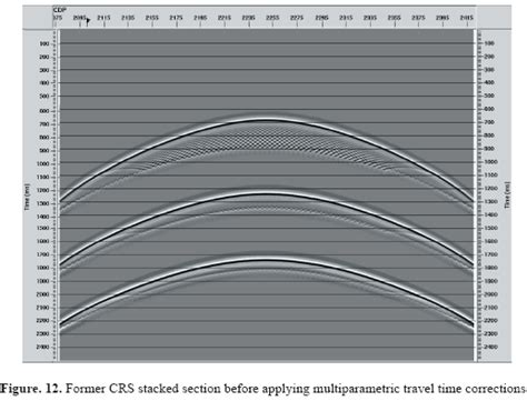 crs after c section stacking on common reflection surface with multiparameter