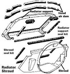 dr rebuild corvette products dr rebuild s catches zip corvette products stealing again