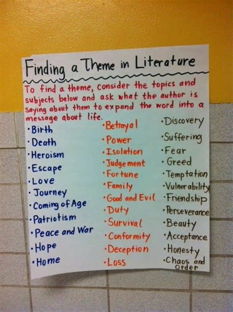 themes in literature anchor chart finding theme in literature for the classroom pinterest