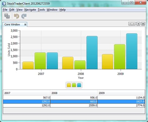 c tutorial application new tutorial integrating javafx charts into the netbeans