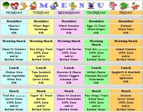 printable toddler menu finding ideas for new meals for the kids through day care