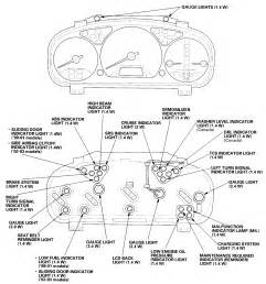 2014 honda accord dash symbols html autos post