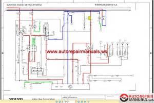 volvo bus b7 b9 b12 wiring diagram auto repair manual