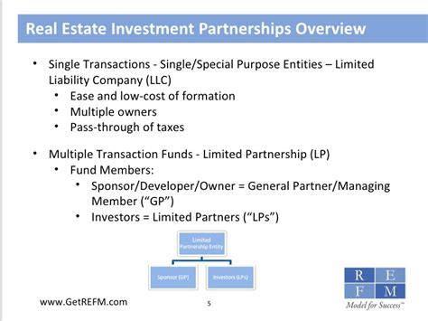 real estate investment partnership business plan template real estate joint venture partnerships basics