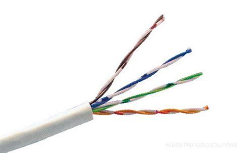 Kabel Utp Cat 6 Utp Kabel Cat5e Box 100m Zelektro Be De Webshop Voor