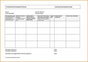 individual student plan template student learning plan template eliolera