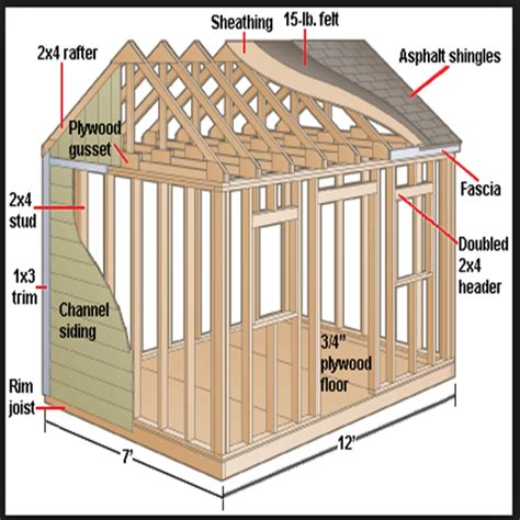 diy shed plans  beginners guide  amazonca