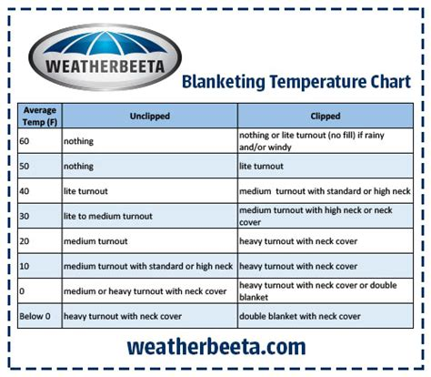 rug weight guide which blanket should i use weatherbeeta america