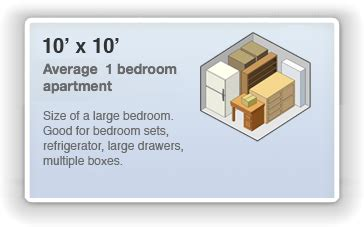 how many square in a 10x10 room 10 x 10 storage unit rental in pickerington ohio 100 sq ft