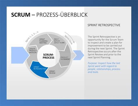 68 Best Images About Scrum Powerpoint Templates On Pinterest A Start Online Social Scrum Retrospective Template