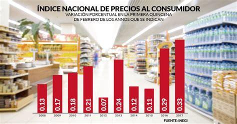 economia mexico dolar inflacion 2016 sin tlcan el pib de m 233 xico caer 225 a 3 alerta moody s