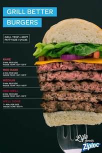 best 25 hamburgers on the grill ideas on pinterest