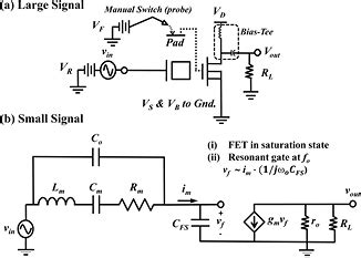 resonant gate transistor definition resonant gate transistor principle 28 images greiner what are microsystems mems cross