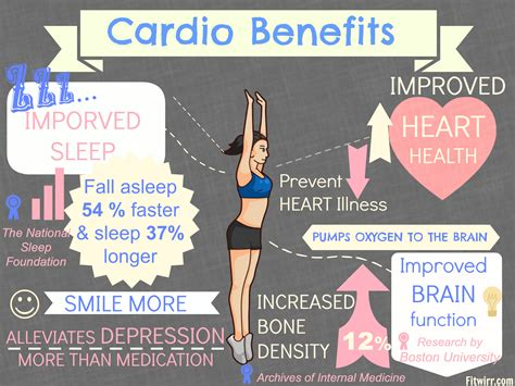 best way to find friends with benefits september 2014 wellness because you owe it to yourself