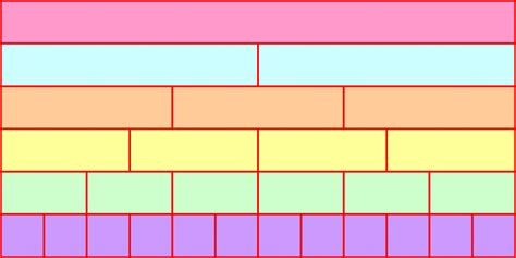 teachers pet fractions race counters premium fraction wall lesson ks2 bbc bitesize ks2 maths building