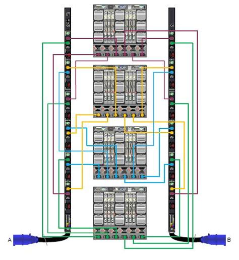 Pdu In Server Rack by 48 Way Switched Pdu With Iec C13 Sockets