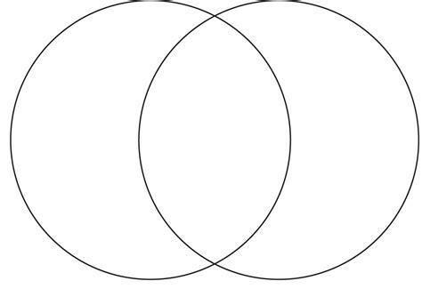 Venn Diagram Template New Venn Diagram Sle New Template Arsip