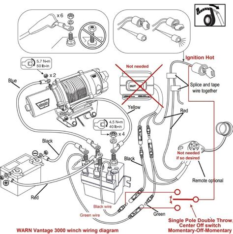 warn a2000 atv winch wiring diagram winch motor wiring