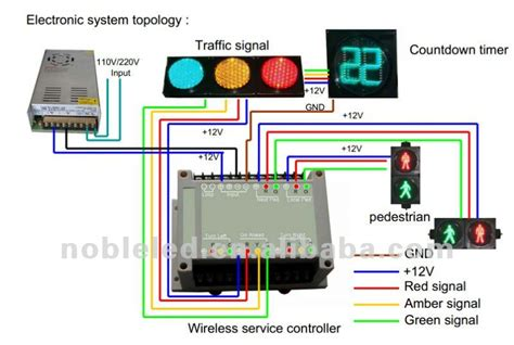 who controls traffic lights 8 years experience factory manufacture ryg 300mm
