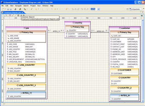 database diagramming tool database diagram tool periodic diagrams science