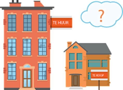 huis huren of kopen huis kopen of huren