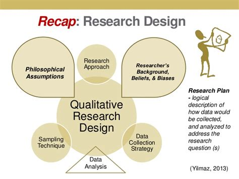 Research Design Is Qualitative   conducting qualitative research decisions actions and