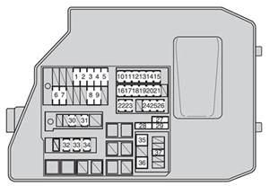 toyota matrix second generation mk2 e140 2009 2014 fuse box diagram auto genius