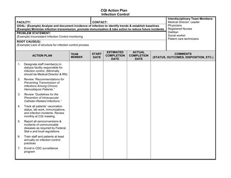 Infection Monthly Report Template Infection Control Log Template Pictures To Pin On Pinterest Thepinsta